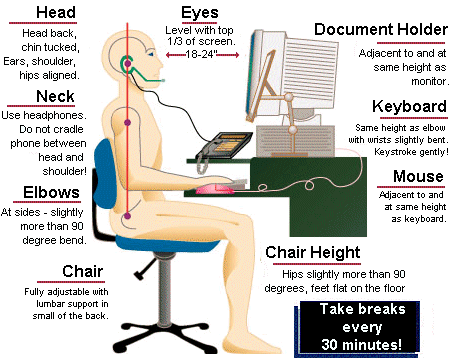 ergonomic desk set up